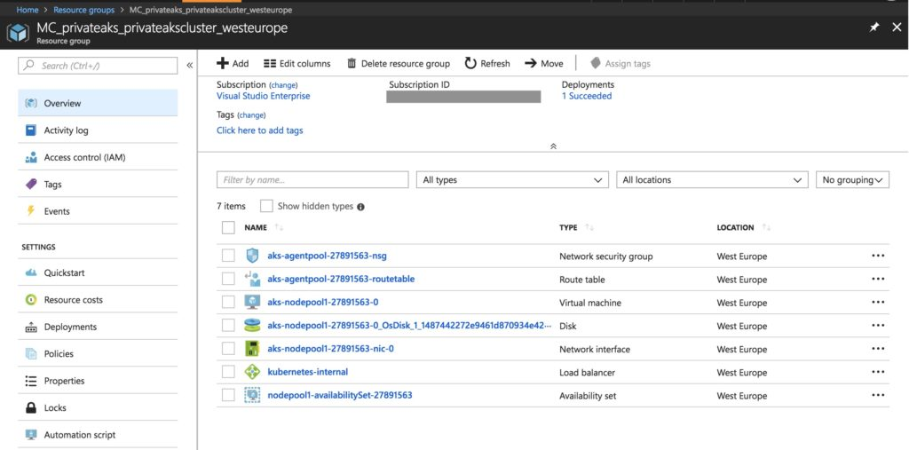 Our AKS deployment in Azure